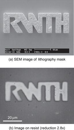 Introduction to Neutron and X-ray Optics - ScienceDirect