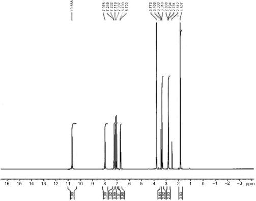 Stehle Flos melatonin comprehensive profile sciencedirect