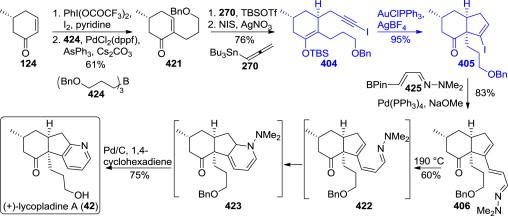 Galactose functionalized diketopyrrolopyrrole as nir fluorescent.