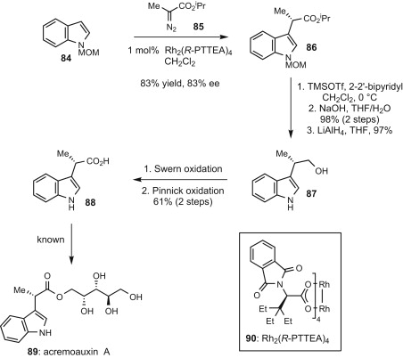 Reactions Of Indoles With Metal Bound Carbenoids Sciencedirect