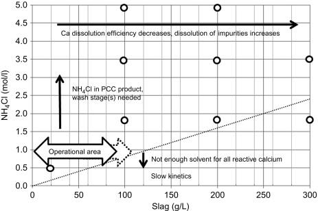 stromectol 3 mg pris