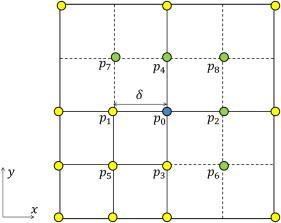 Trilinear Interpolation - an overview   ScienceDirect Topics