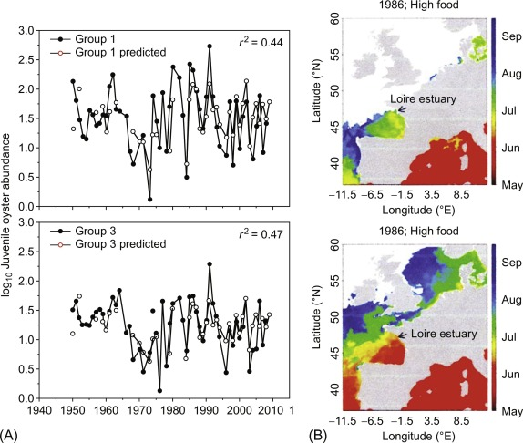 Ecology I: Distribution at Regional and Global Scales