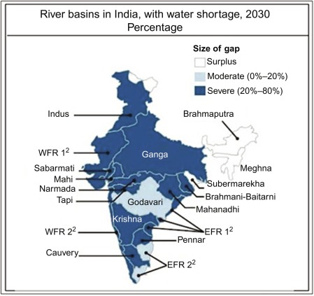 Present and Potential Water-Quality Challenges in India