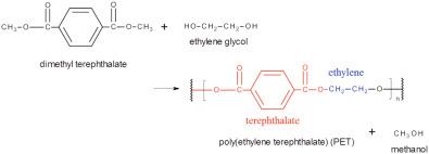 Polyethylene Terephthalate - an overview | ScienceDirect Topics