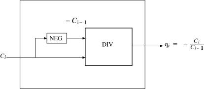 Graffe Root Squaring Method Pdf