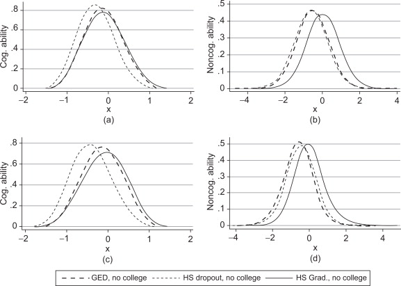 Dropout Rate - an overview | ScienceDirect Topics