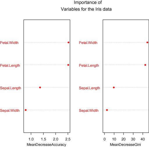 width petal - an overview | ScienceDirect Topics