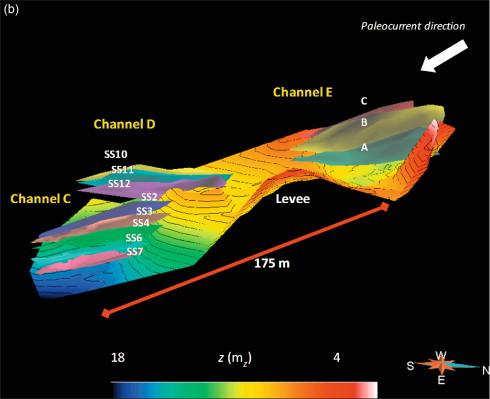 Geologic and Engineering Modeling - ScienceDirect