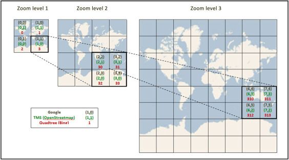 Mercator Projection - an overview | ScienceDirect Topics on