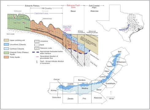 Natural and Anthropogenic Factors Affecting Groundwater in