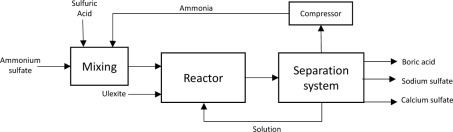 Recycle Gas Compressor - an overview | ScienceDirect Topics