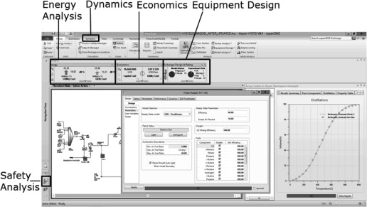Process Design - an overview | ScienceDirect Topics