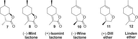 Recent Developments in the Synthesis of the Flavors and Fragrances