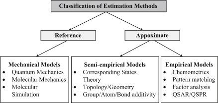 symmetry in mechanics a gentle modern introduction