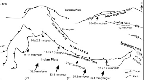 Indian Plate - an overview | ScienceDirect Topics