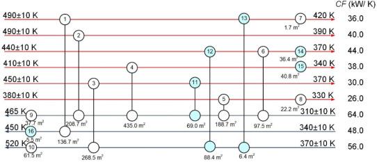 Heat Exchanger Network An Overview Sciencedirect Topics