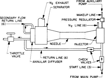 Discharge Pressure - an overview | ScienceDirect Topics