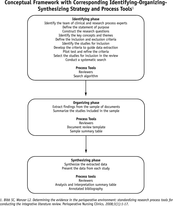 literature review table template