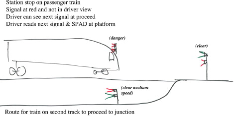 Psychological factors for driver distraction and inattention