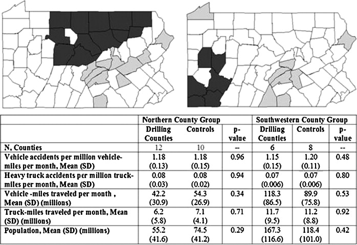 Increased traffic accident rates associated with shale gas