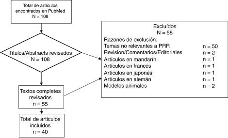 papilomatosis tratamiento după o depunere a găurilor de vierme