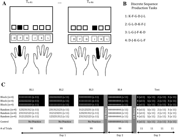 Improving novel motor learning through prior high contextual