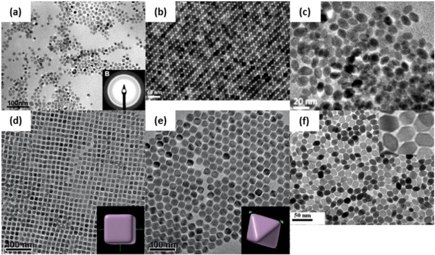 Solution phase synthesis of transition metal oxide nanocrystals