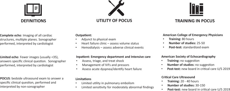 Defining the Role of Point-of-Care Ultrasound in