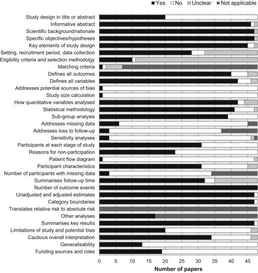 Early prognostic factors of outcomes in monochorionic twin pregnancy