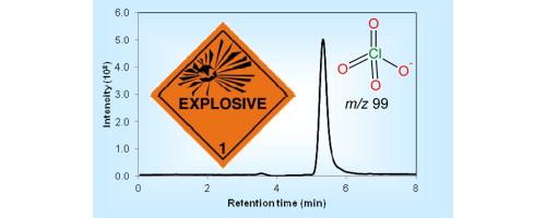 Introduction To Mass Spectrometry Watson Pdf