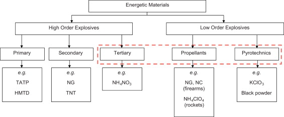 Ion chromatography-mass spectrometry: A review of recent