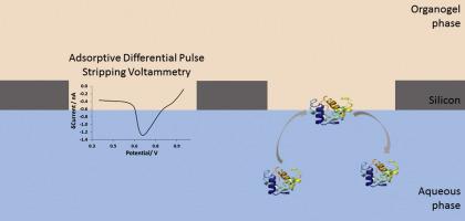 Investigation of a solvent-cast organogel to form a liquid