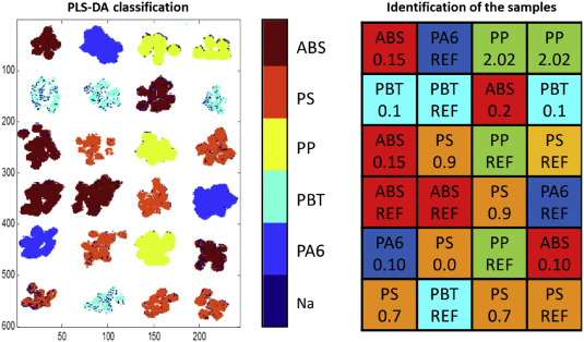 Hyperspectral image analysis  A tutorial - ScienceDirect