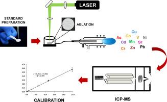 Icp-oes | rohs testing laboratory.
