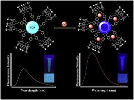 Highly selective and sensitive fluorescence sensing of nanomolar
