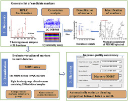 A strategy for the metabolomics-based screening of active