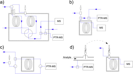 Fabulous Gc Ms Diagram Pdf Wiring Diagram Wiring 101 Mentrastrewellnesstrialsorg
