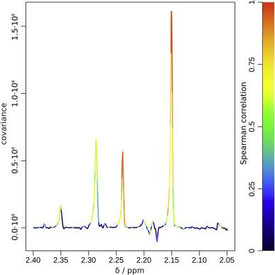 KIMBLE: A versatile visual NMR metabolomics workbench in