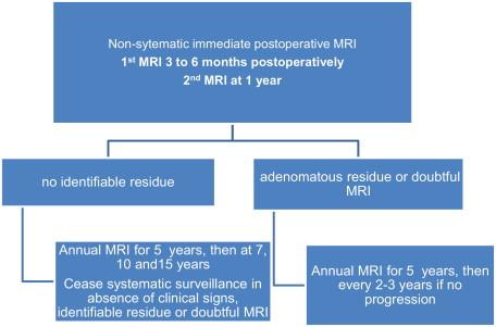 Krónikus prostatitis férfiak kezelése A prosztatitis jelzi