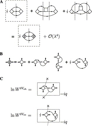 Metal–insulator transition in a weakly interacting many-electron