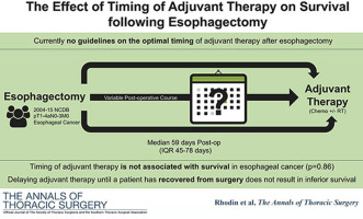 The Effect Of Timing Of Adjuvant Therapy On Survival After Esophagectomy Sciencedirect