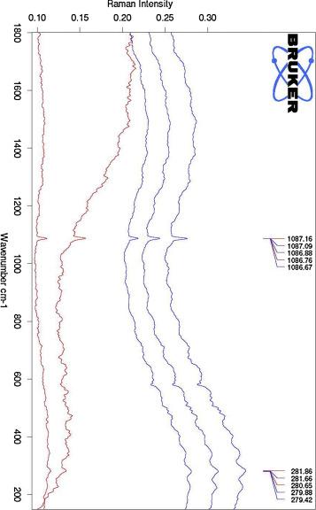 datation en ligne Bacau datation des lacs entrée