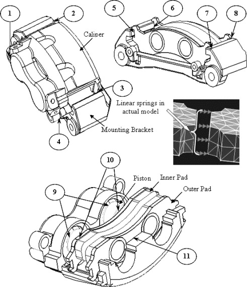 Suppression Of Brake Squeal Noise Applying Finite Element Brake And