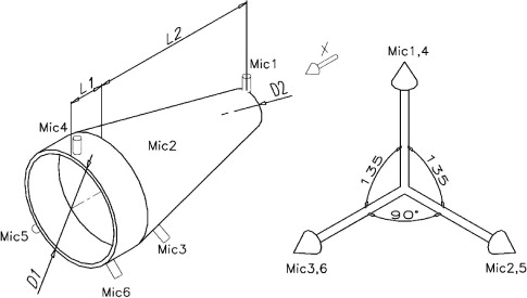 Acoustic Characteristics Of A Rocket Combustion Chamber Radial