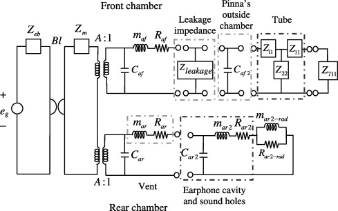 Introduction To Electroacoustics And Audio Amplifier Design Download 11