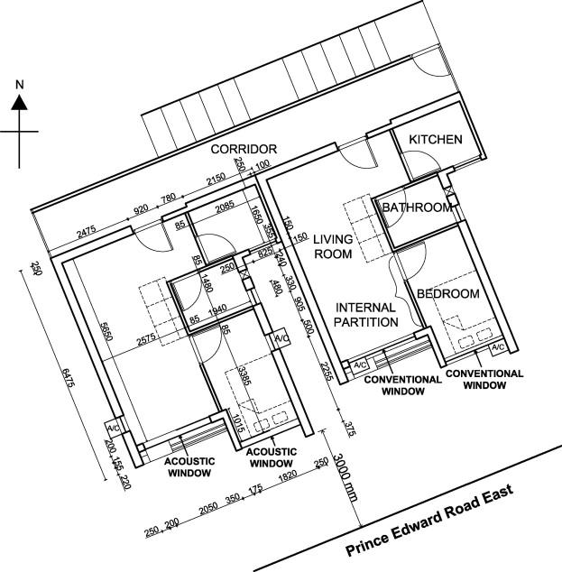 Full Scale Field Study Of Sound Transmission Across Plenum Windows