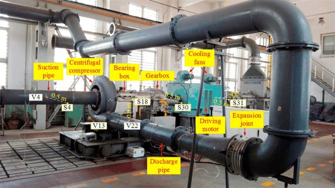 Vibro-acoustics of a pipeline centrifugal compressor: Part