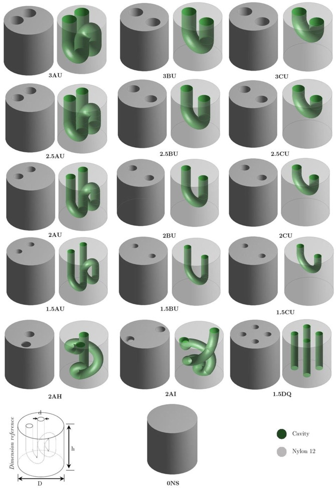 Targeted sound attenuation capacity of 3D printed noise