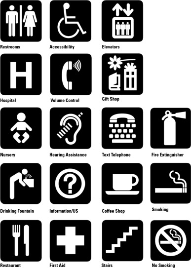 Interpretation Of Way Finding Healthcare Symbols By A Multicultural